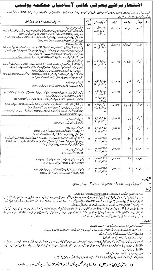 Latest Punjab Police Jobs 2021| Application Form | CPO Office Jobs