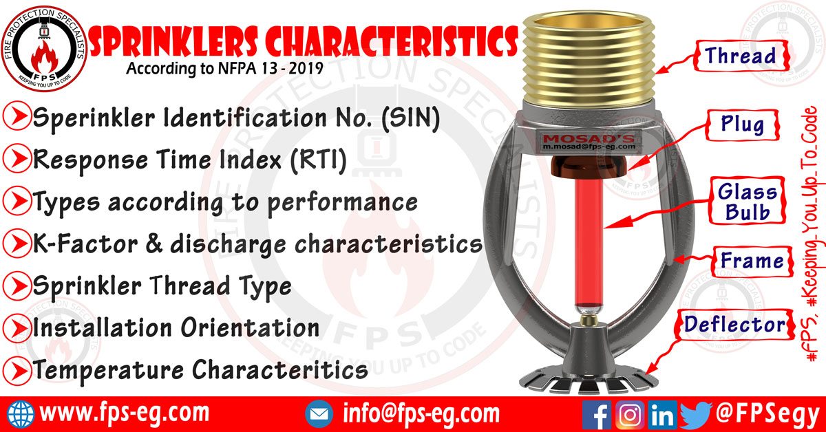 Sprinkler Characteristics According To Nfpa 13 Fire Protection Specialists