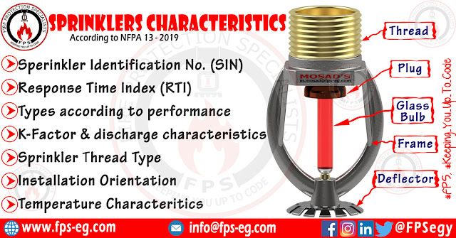 Sprinkler Characteristics According to NFPA 13 - 2019 Edition