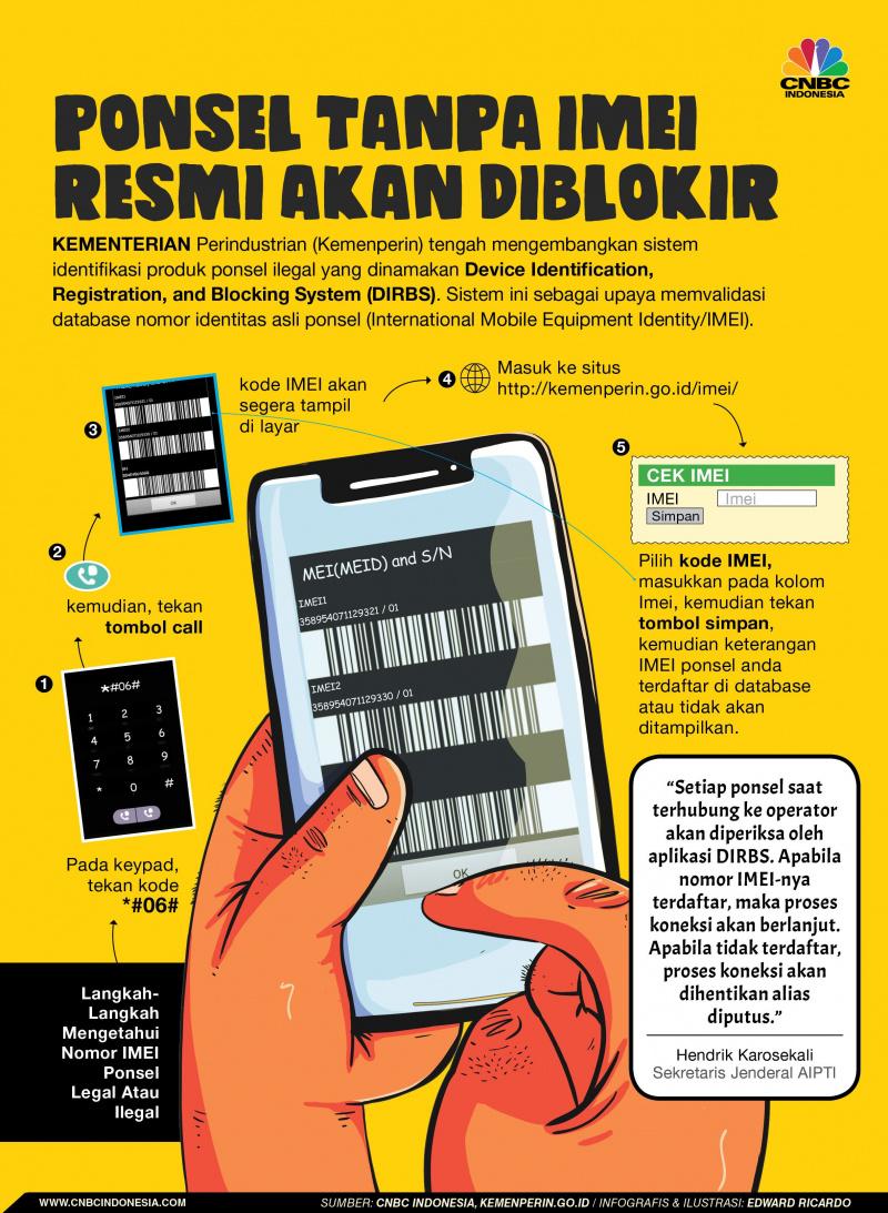 Ponsel Black Market Diblokir