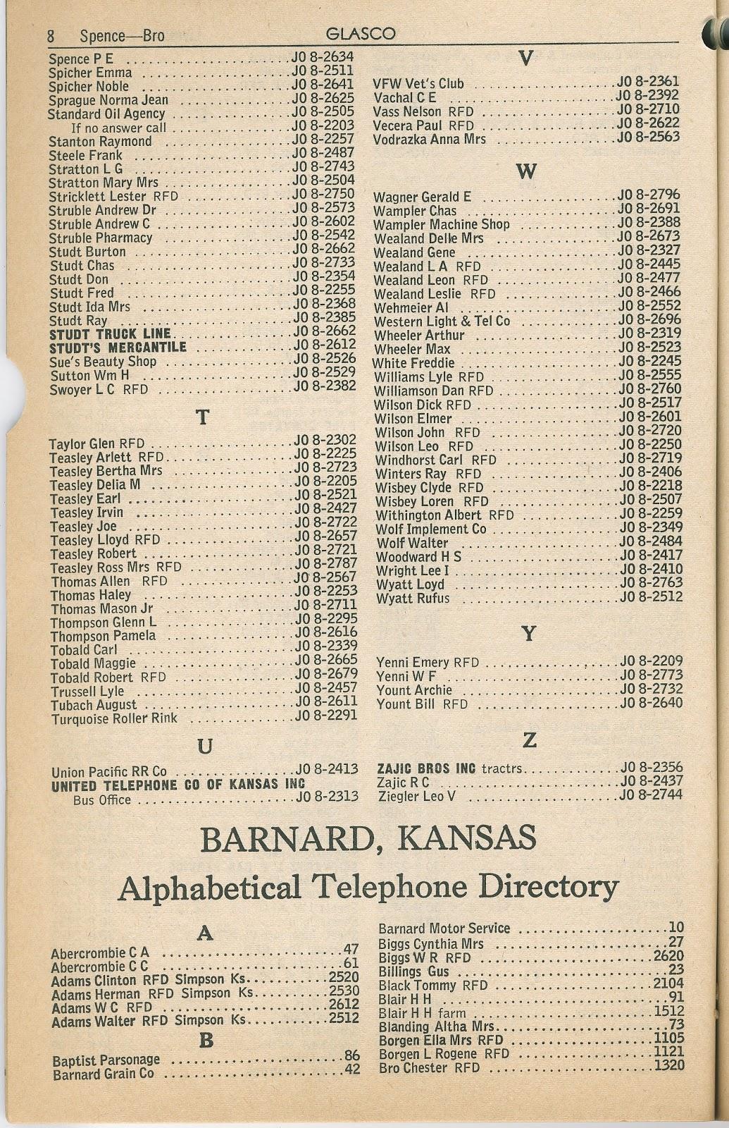 Barnard Banter: Old PhonesOld Phone Numbers