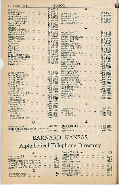 Phone book numbers lookup