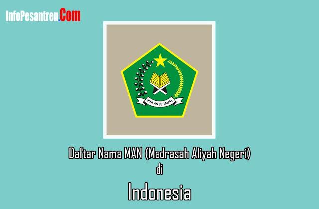 Daftar Nama MAN di Indonesia