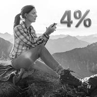 Konto Godne Polecenia 4 procent w BZ WBK - co dalej