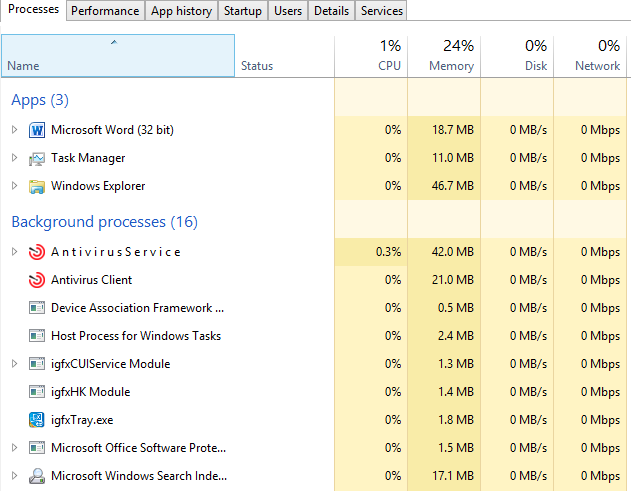 task manager in operating system