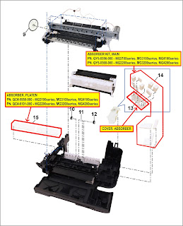 Replace the Waste ink absorber kit for Canon MG2100, MG2200, MG3100, MG3200, MG4100, MG4200 Series