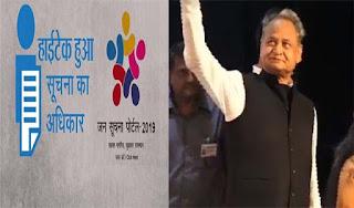 Rajasthan Jan Soochna Portal 2019