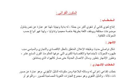ملخصات دروس  اللغة العربية الأولى باك علوم تجريبية