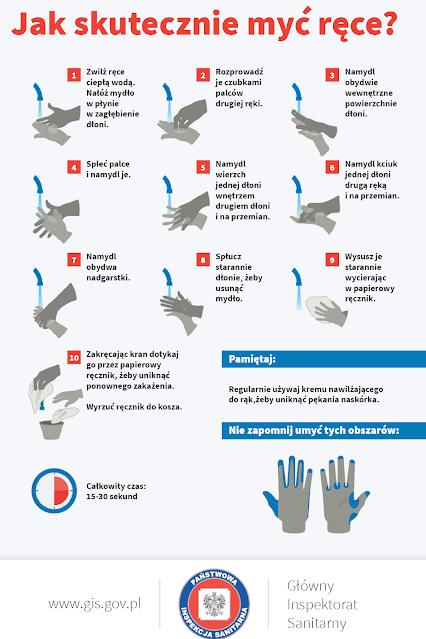 instrukcja jak skutecznie myć ręce GIS