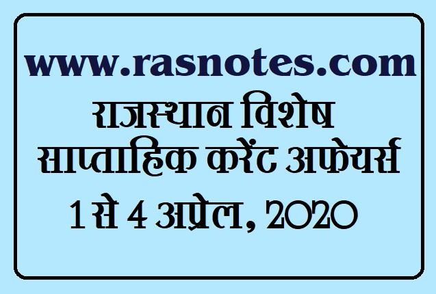 Rajasthan Current affairs in hindi pdf April 2020 Current GK