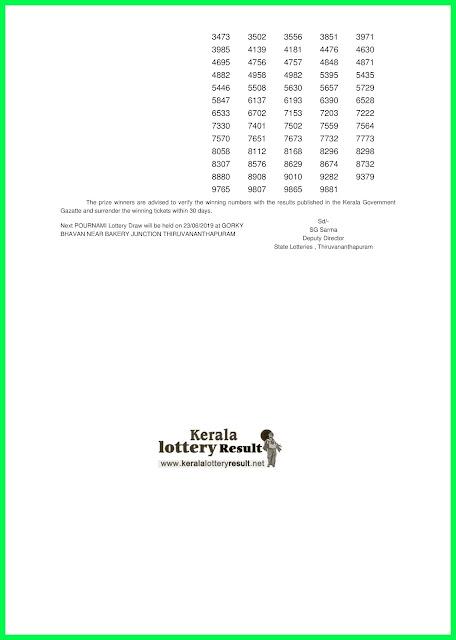 Kerala Lottery Result Pournami Lotteries16-06-2019 RN-396 WWW.KERALALOTTERYRESULT.NET