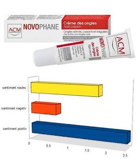 Pareri forum CREMA Novophane pentru unghii fragile