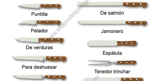 Tipos de cuchillo de cocina el fog n de la perla gris for Clases de cuchillos de mesa