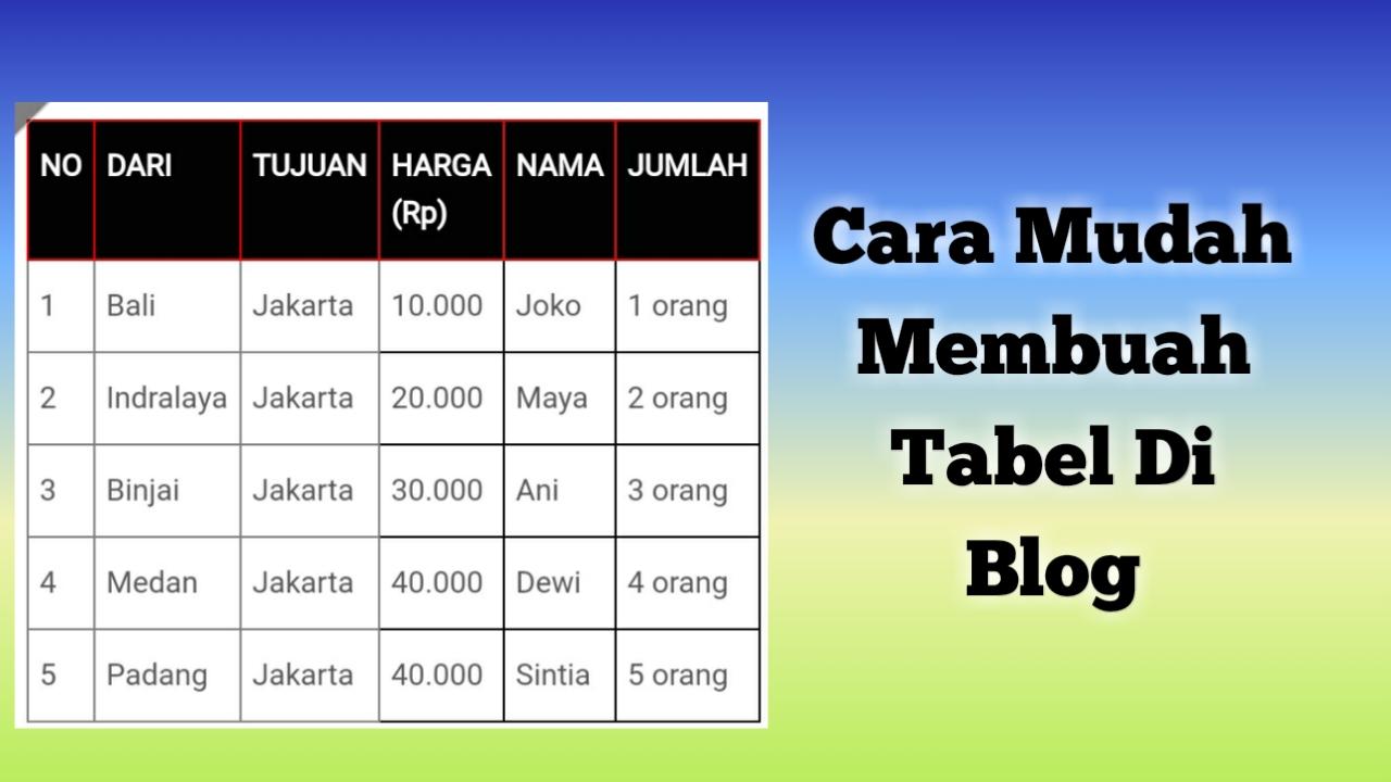 Cara membuat tabel responsif di postingan blog