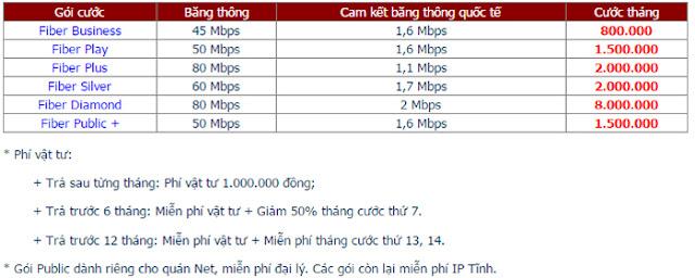 Đăng Ký Internet FPT Phường Cát Linh 3