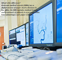 """he EMR term was first introduced to the market, and indeed early EMRs were """"medical"""". They were mainly used by clinicians for diagnosis and treatment. In contrast, the """"health"""" refers to ....."""