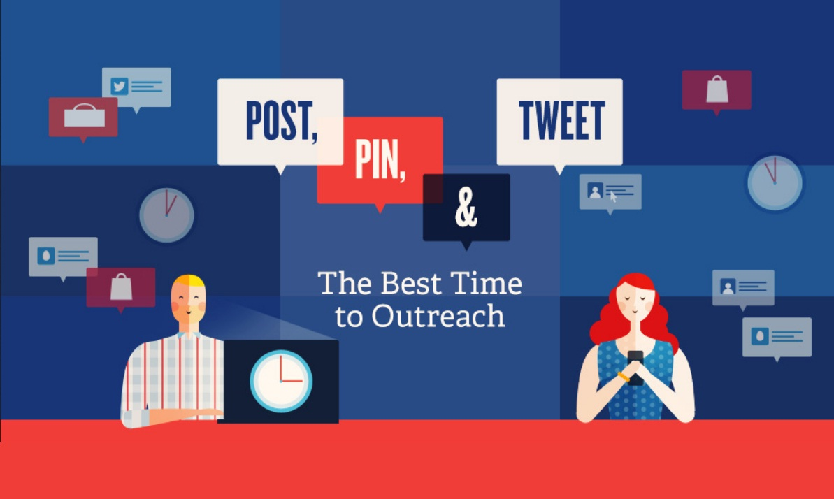 Post, Pin & Tweet: The Best Time to Outreach - #infographic #Socialmedia