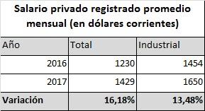 Inflación argentina. La economía como un problema de coordinación - febrero 2018