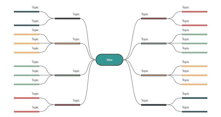 Mapa mental - Herramientas visuales