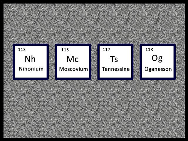 La Unión de Química Pura y Aplicada