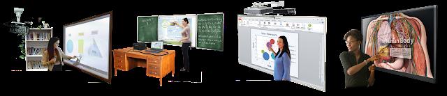 EduBoard Interactive Classroom Solutions
