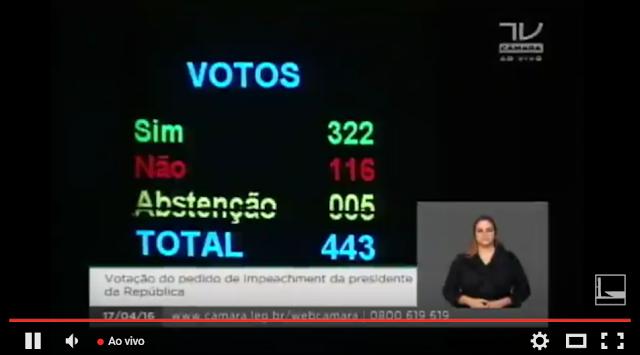 Votação do processo de IMPEACHMENT ao VIVO