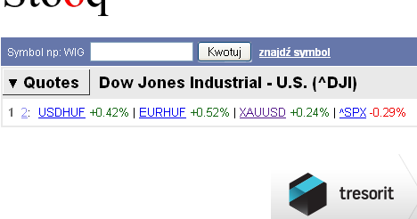 download djia historical prices