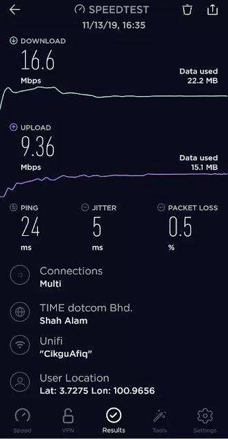 Hasil speedtest Unifi Air di Taman Air Manis, Sabak Bernam, Selangor