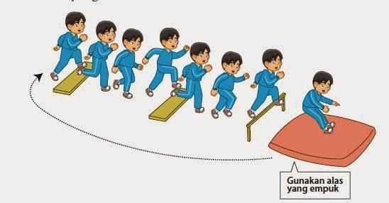 http://dodolanweb.blogspot.com/2014/11/teknik-dasar-cara-melakukan-latihan.html