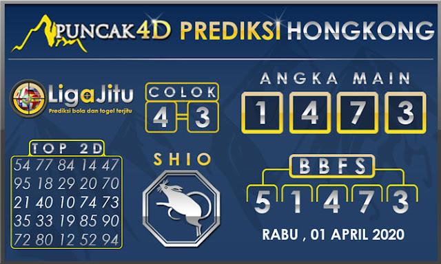 PREDIKSI TOGEL HONGKONG PUNCAK4D 01 APRIL 2020