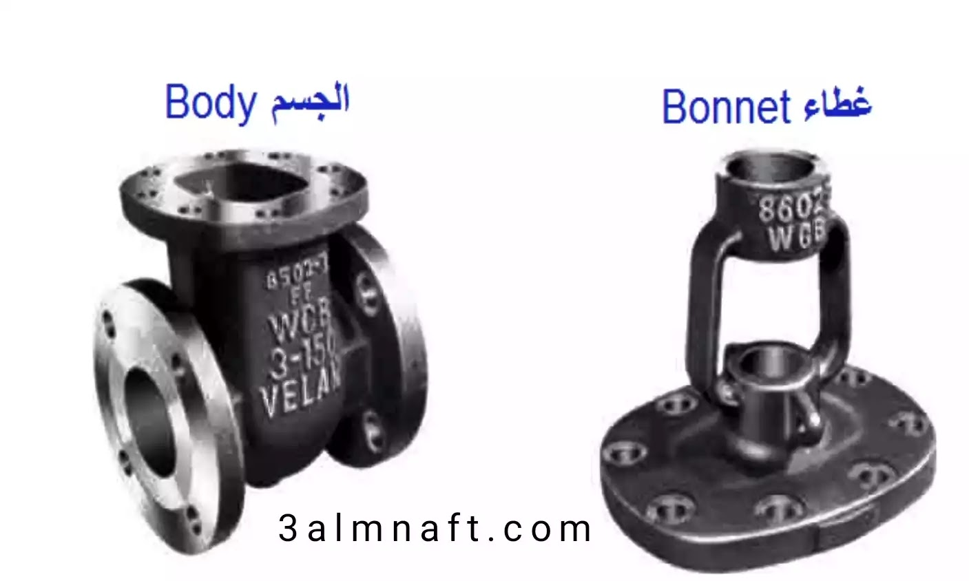 انواع الصمامات النفطية واجزائها والغرض منها | Valves