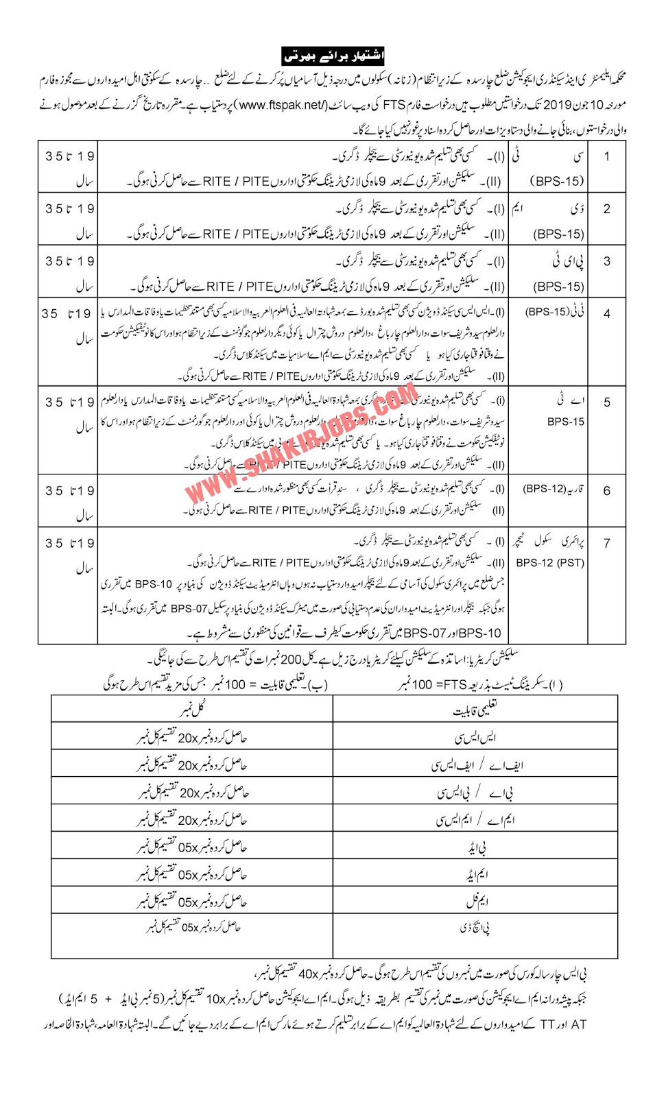 Directorate Of Elementary & Secondary Education KPK District Charsada female Jobs 2019
