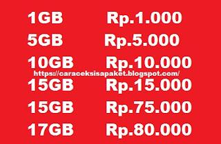 Kenapa tidak bisa membeli paket internet telkomsel di  Kenapa Tidak Bisa Membeli Paket Internet Telkomsel di *363#