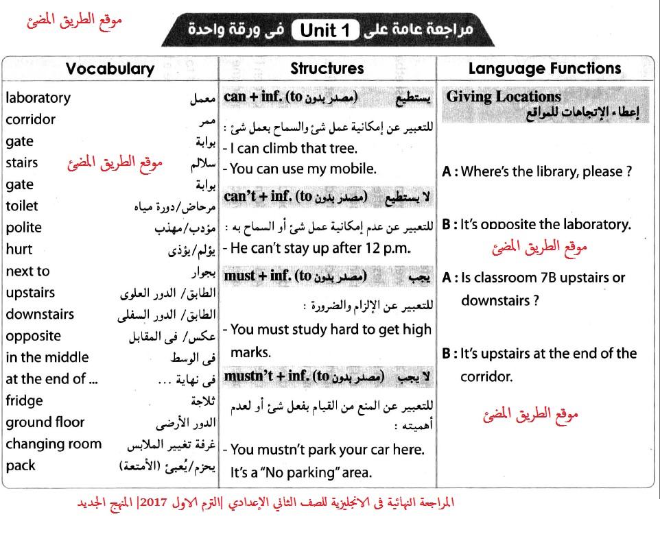 حمل المراجعة النهائية الاقوى فى اللغة الانجليزية للصف الثاني الإعدادي |الترم الاول |