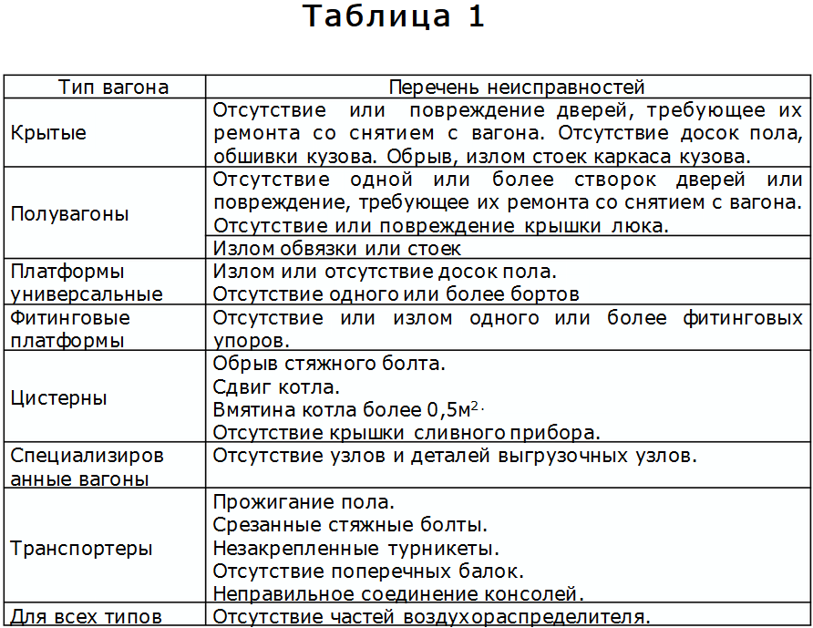 О муниципальной службе в Российской Федерации (с изменениями на 26 июля)