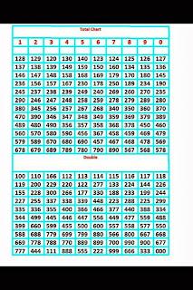 Thai lottery vip tips 1 6 2018 illinois lottery odds calculator