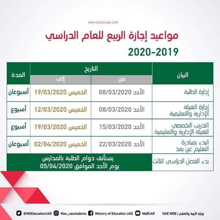 مواعيد اجازة الربيع وبدء الفصل الدراسى الثالث 2020 بمدارس الامارات
