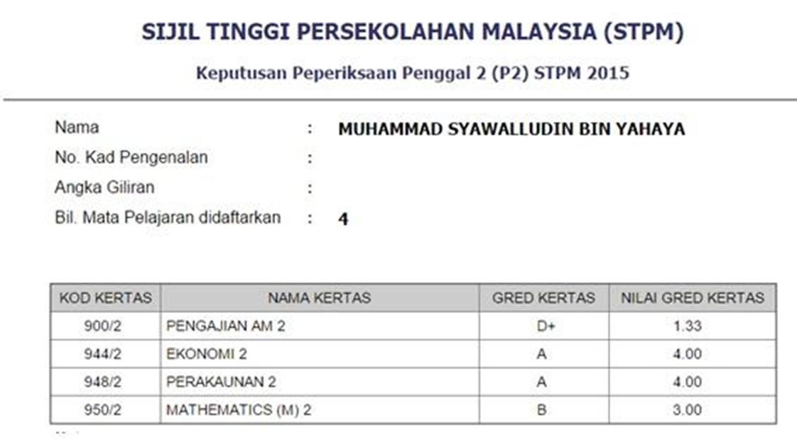 This Is Syawal S Blog Pengalaman Mengambil Sijil Tinggi Persekolahan Malaysia Stpm