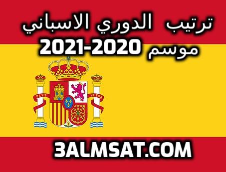 ترتيب  الدوري الاسباني موسم 2020-2021