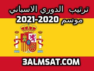 ترتيب  الدوري الاسباني laliga  موسم 2020-2021