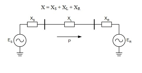 Equal-Area-Criterion-for-two-source-system