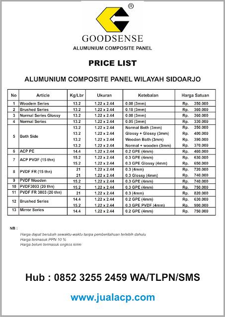 Daftar harga ACP Goodsense per lembar Sidoarjo