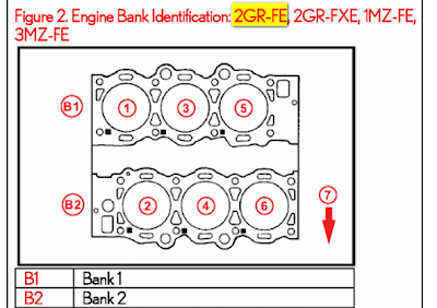 Wiring Diagrams and Free Manual Ebooks: 2007 Lexus ES350 Diagnostic Trouble Codes P0010 Location