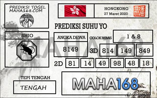 Prediksi HK Malam Ini Jumat 27 Maret 2020 - Prediksi Suhu Yo