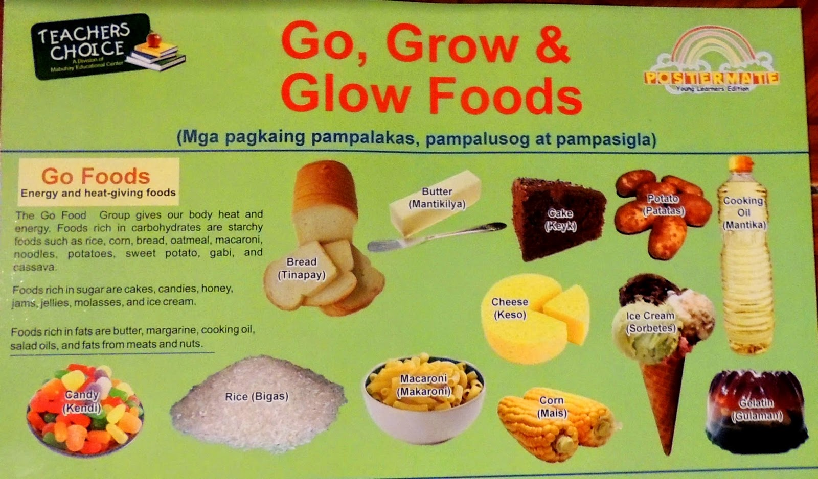 Basic Go Grow Glow Foods