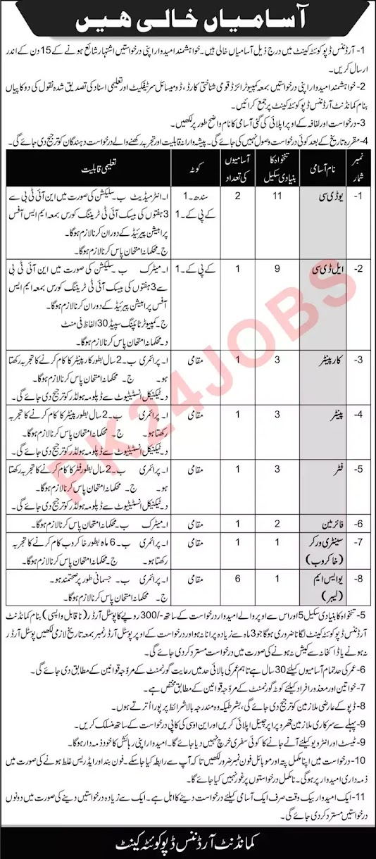 Pak Army Ordnance Depot Quetta Jobs 13 Sep 2020