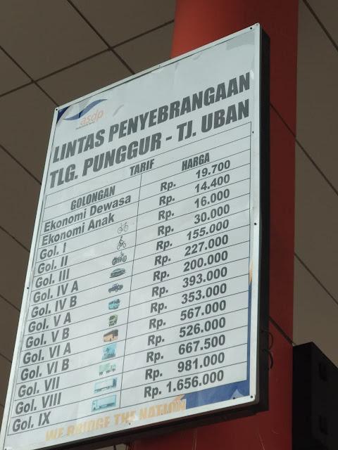 Tarif Penyebrangan Kapal RORO Batam Tanjunguban