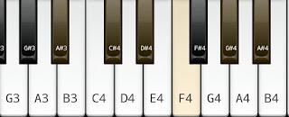 A# or B flat minor pentatonic scale