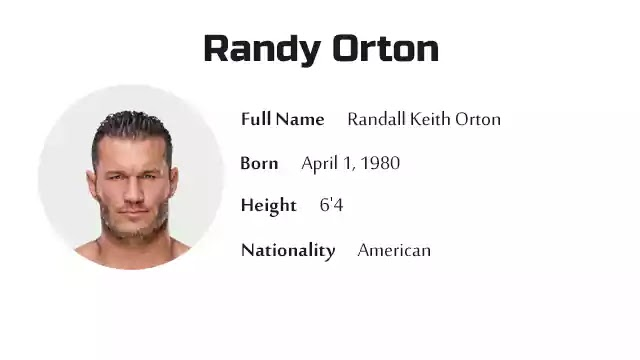 Randy Orton Biography History Net Worth And More