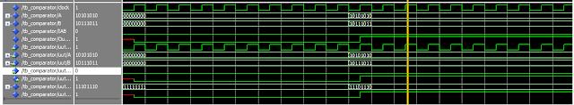 verilog/ VHDL code for 8-bit comparator